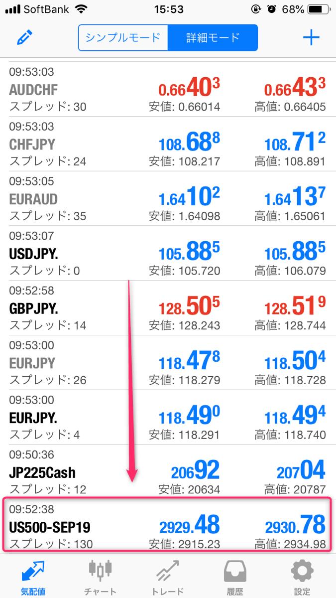 気配値画面にてUS500-SEP19を確認
